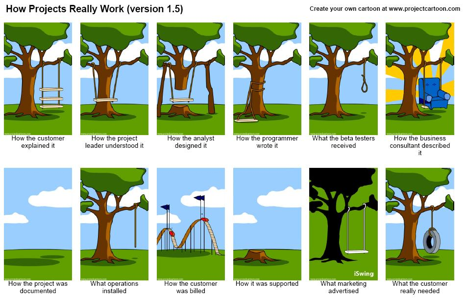 The Consulting Swingset Analogy